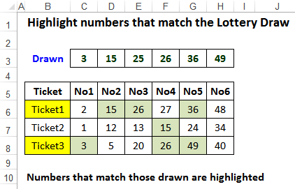 highlight the ticket numbers that have been drawn in a lottery
