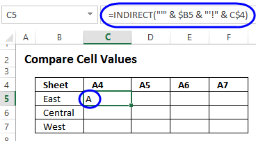 INDIRECT function gets value from referenced sheet name and cell address