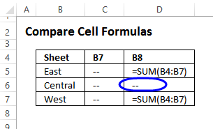 Central region formulas are different
