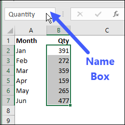 Excel names in name box