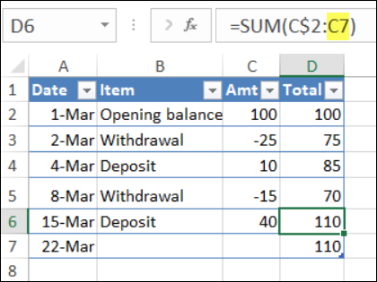 incorrect running total in named Excel table