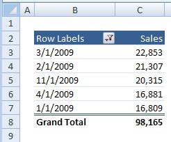pivot table bottom 5