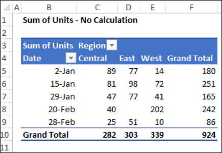 pivot table with default settings no calculation