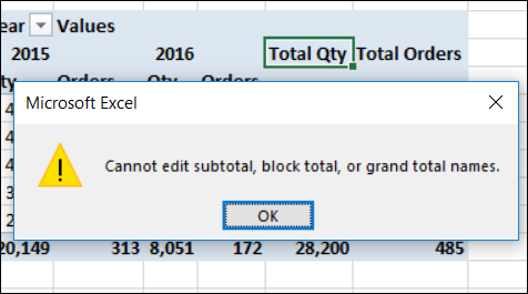 grand total error message
