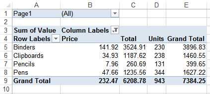 values changed to Sum