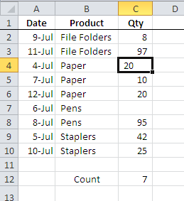 pivot table count num data