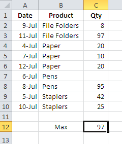pivot table max data