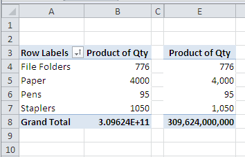 pivot table product