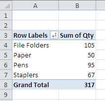 pivot table sum