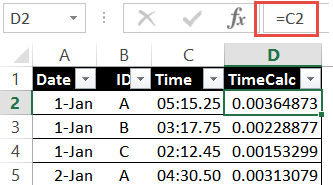 time calc column added in pivot table