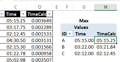 time calc field shows correct time format