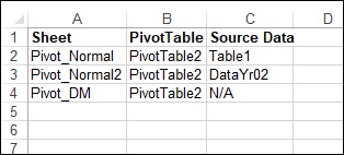 data source list