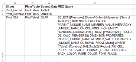 data source list with MDX query
