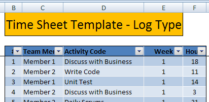 Excel project management template time sheet template maxwellsz