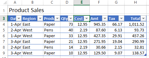 formatted excel table
