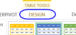 Creating an excel table for Table design ribbon in excel