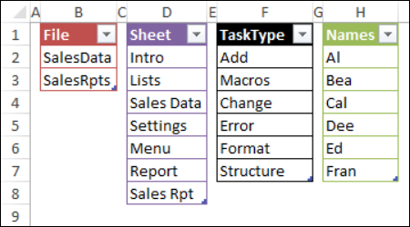 source lists in named Excel tables