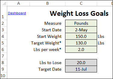 Excel weight loss goals