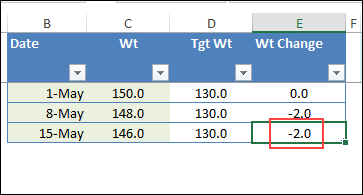 Excel weight tracker calculations